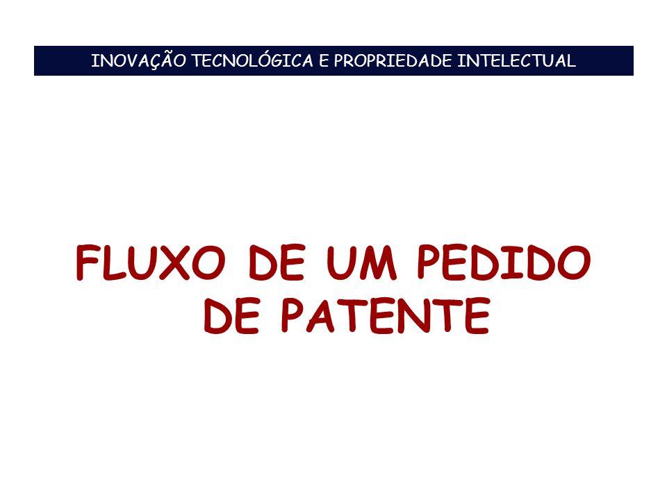 FLUXO DE UM PEDIDO DE PATENTE