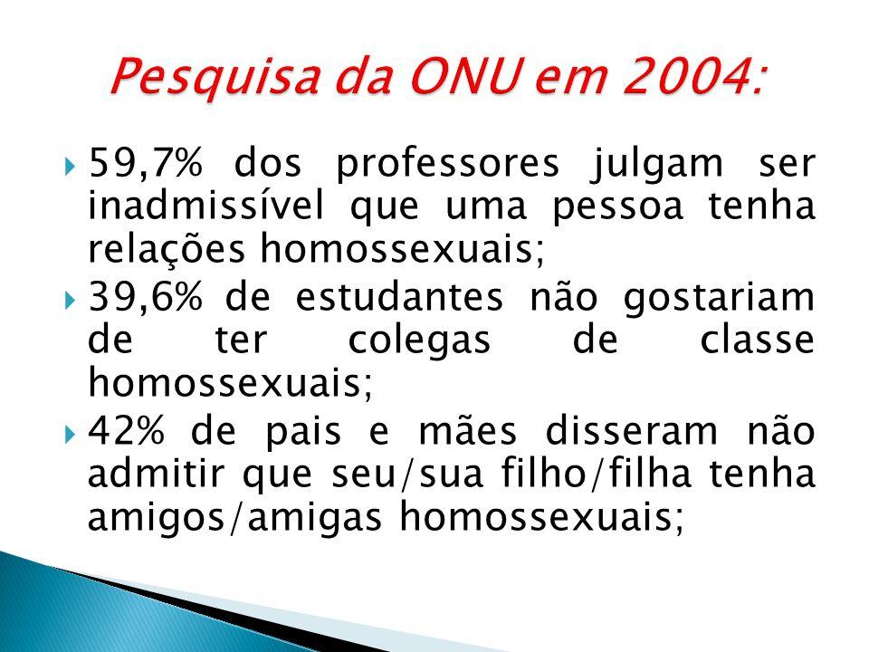 Pesquisa da ONU em 2004: 59,7% dos professores julgam ser inadmissível que uma pessoa tenha relações homossexuais;