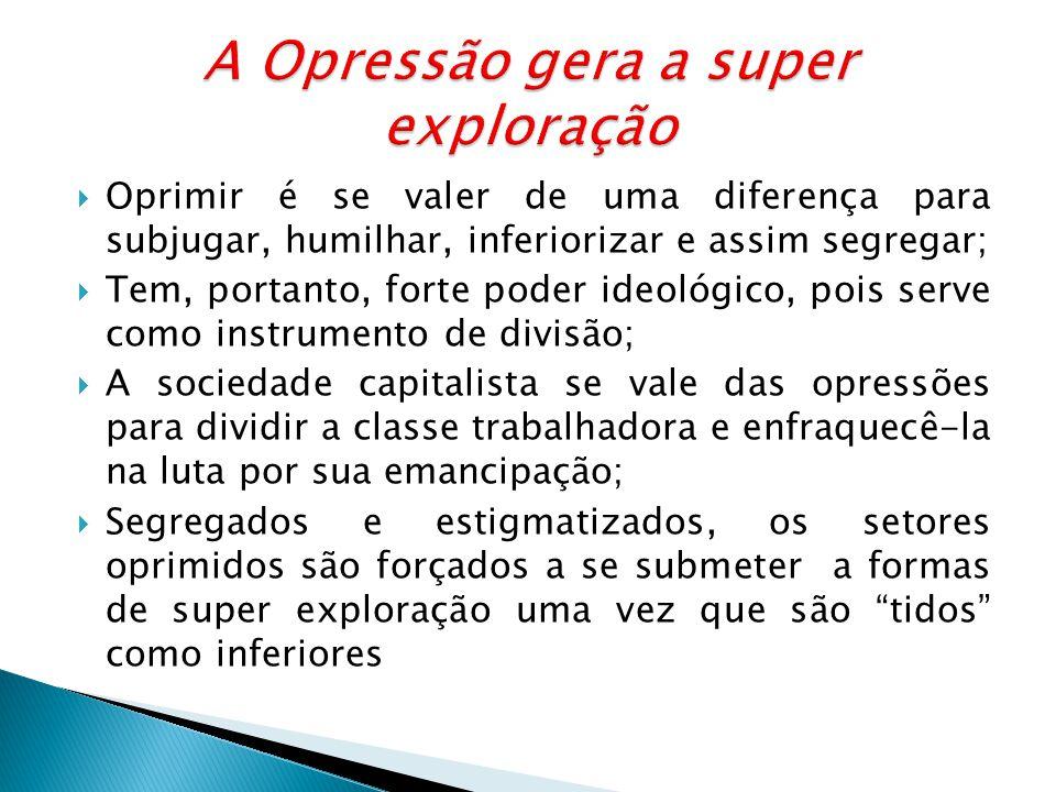 A Opressão gera a super exploração