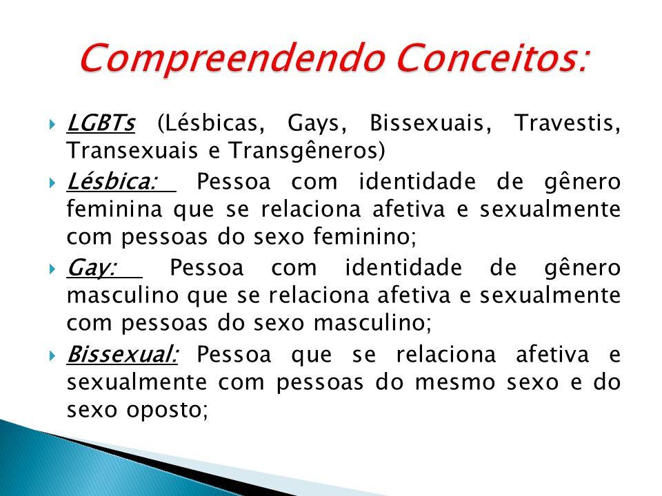 Compreendendo Conceitos: