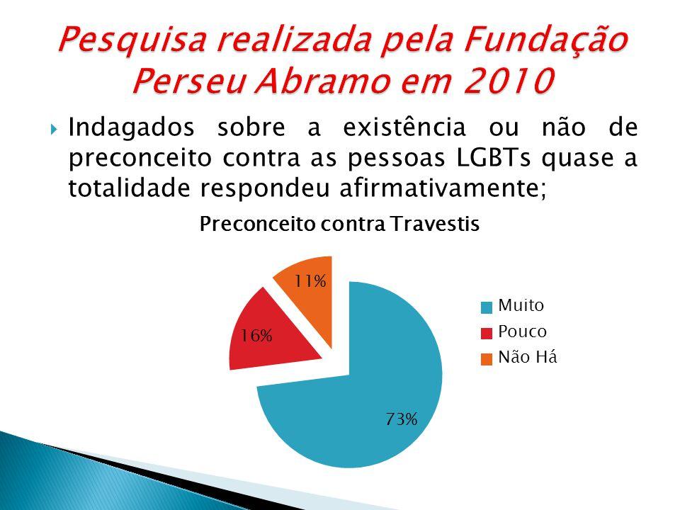Pesquisa realizada pela Fundação Perseu Abramo em 2010