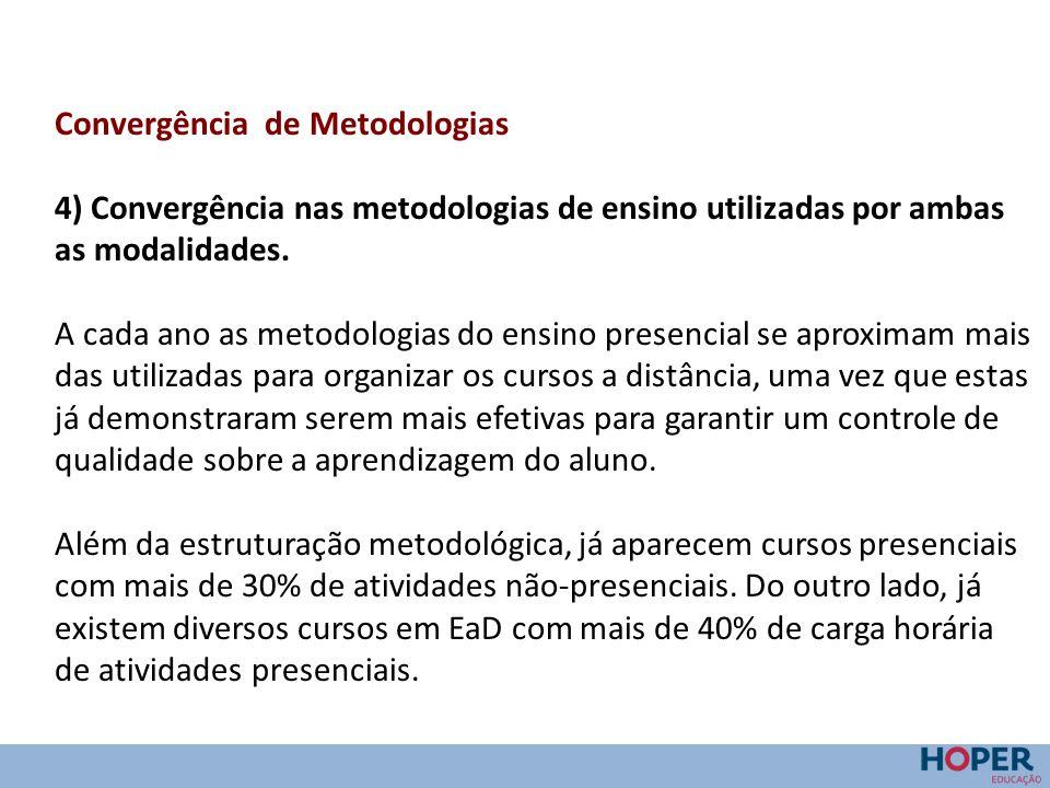 Convergência de Metodologias