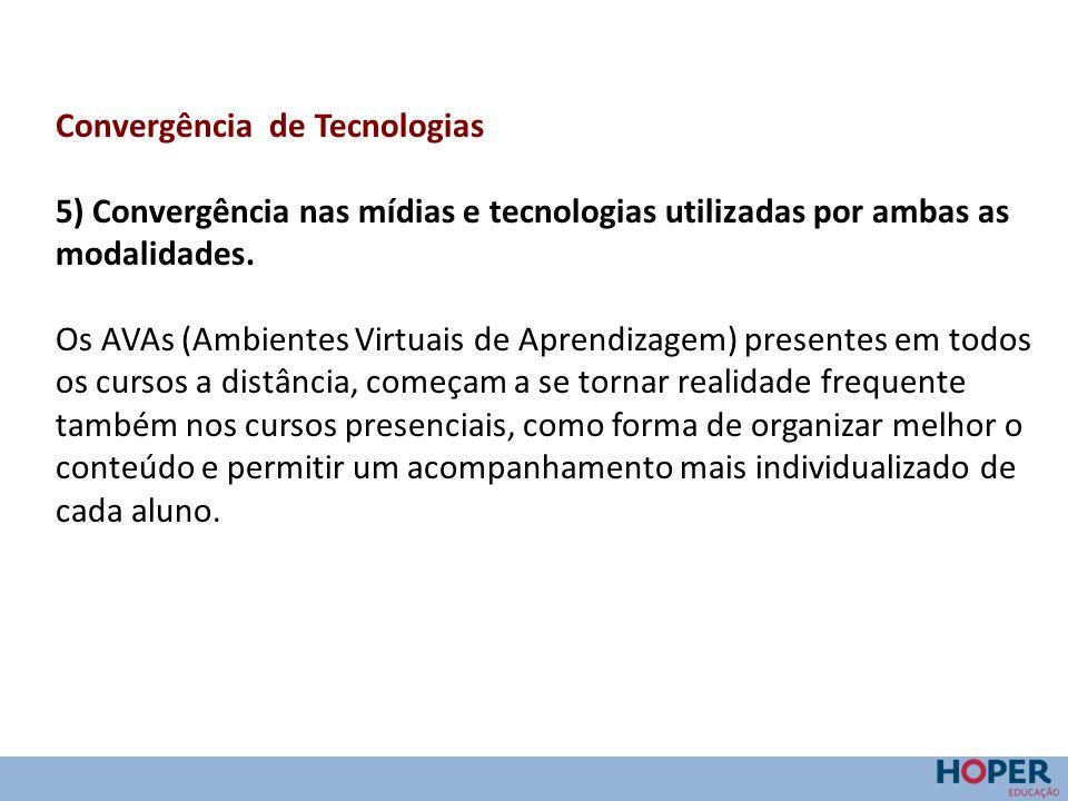 Convergência de Tecnologias