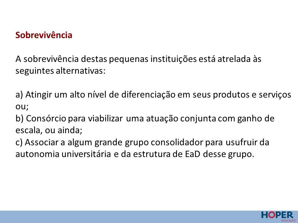 Sobrevivência A sobrevivência destas pequenas instituições está atrelada às seguintes alternativas:
