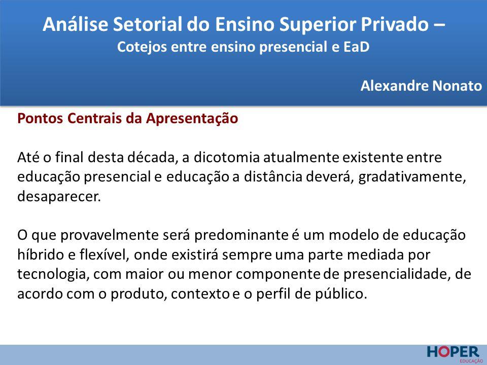 Análise Setorial do Ensino Superior Privado –