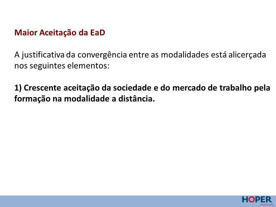 Maior Aceitação da EaD A justificativa da convergência entre as modalidades está alicerçada nos seguintes elementos: