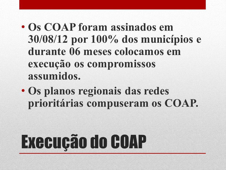 Os COAP foram assinados em 30/08/12 por 100% dos municípios e durante 06 meses colocamos em execução os compromissos assumidos.