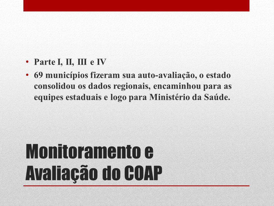 Monitoramento e Avaliação do COAP