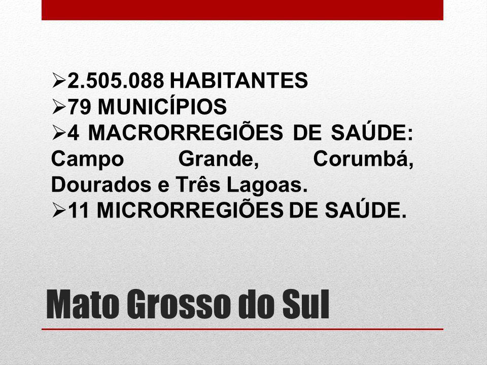 Mato Grosso do Sul 2.505.088 HABITANTES 79 MUNICÍPIOS