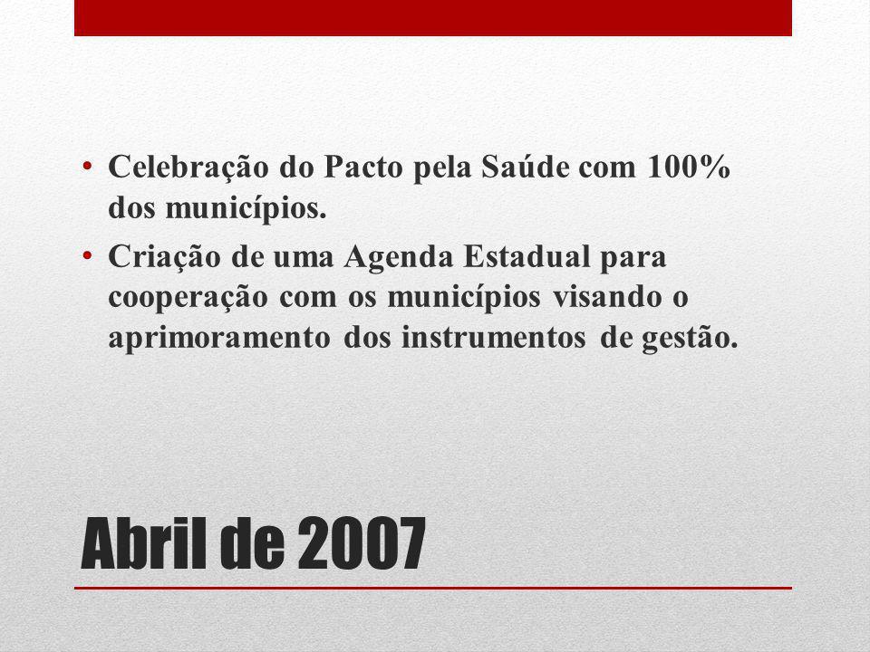 Abril de 2007 Celebração do Pacto pela Saúde com 100% dos municípios.