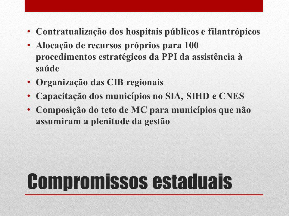 Compromissos estaduais
