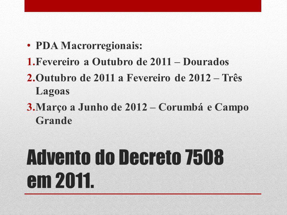 Advento do Decreto 7508 em 2011. PDA Macrorregionais: