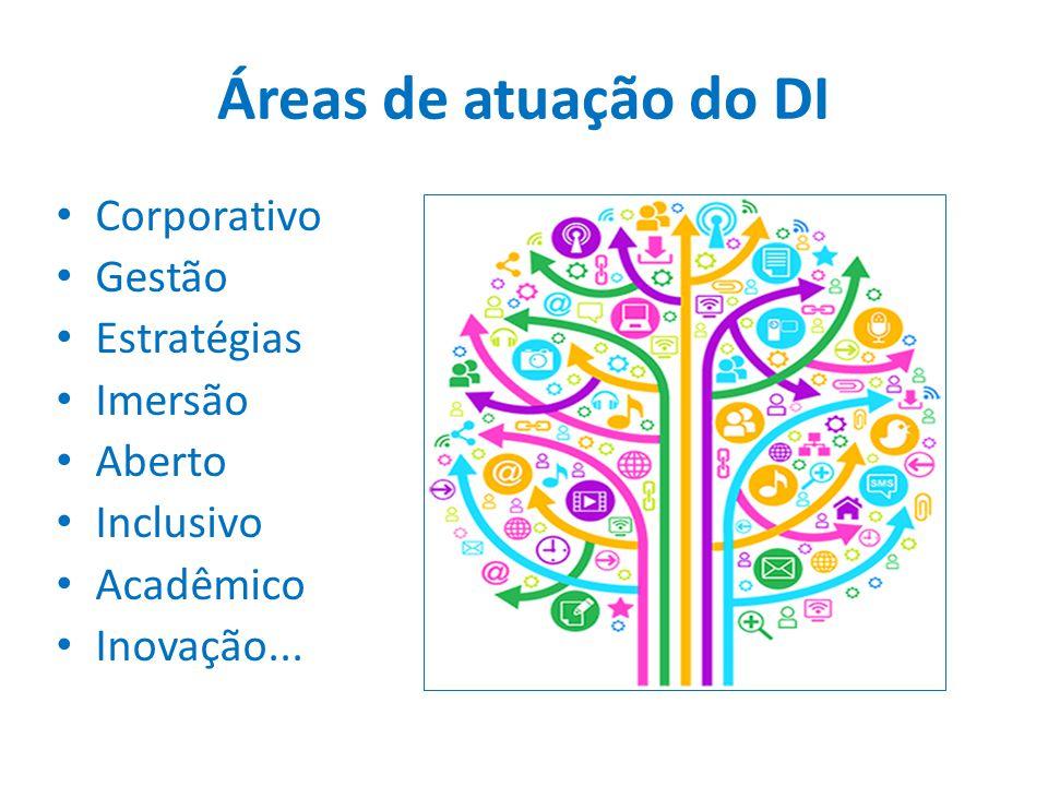 Áreas de atuação do DI Corporativo Gestão Estratégias Imersão Aberto