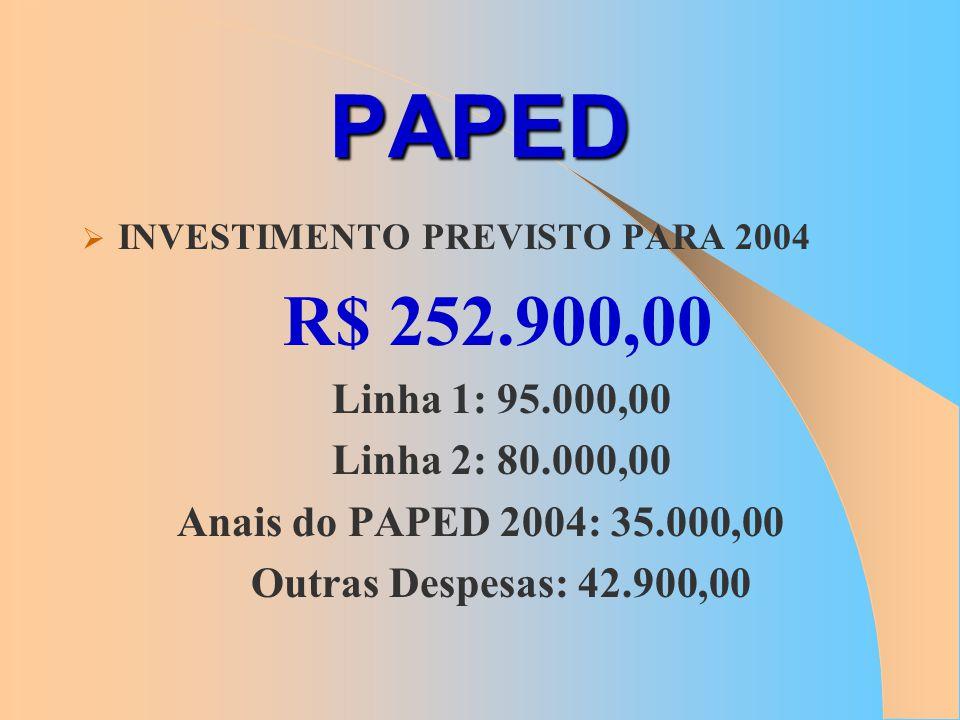 PAPED INVESTIMENTO PREVISTO PARA 2004. R$ 252.900,00. Linha 1: 95.000,00. Linha 2: 80.000,00. Anais do PAPED 2004: 35.000,00.