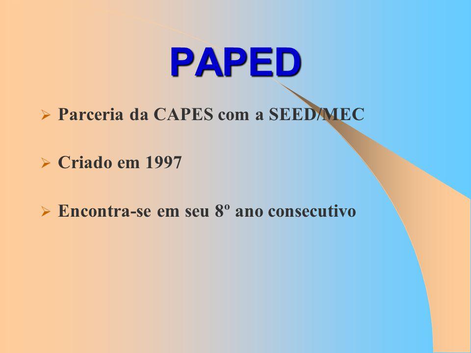 PAPED Parceria da CAPES com a SEED/MEC Criado em 1997