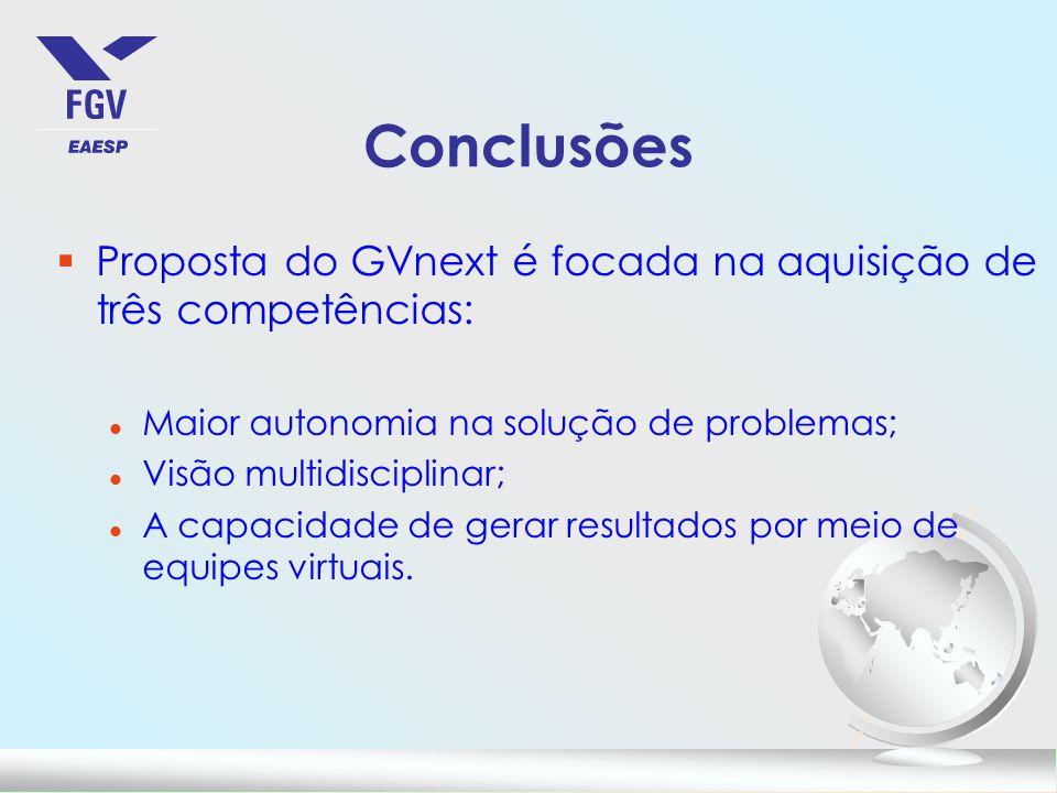 Conclusões Proposta do GVnext é focada na aquisição de três competências: Maior autonomia na solução de problemas;