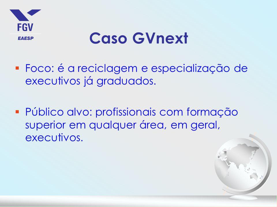 Caso GVnext Foco: é a reciclagem e especialização de executivos já graduados.