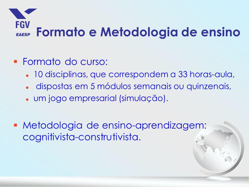 Formato e Metodologia de ensino