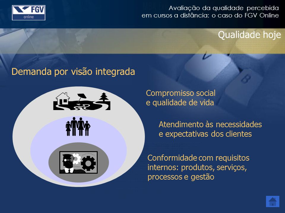   Qualidade hoje Demanda por visão integrada