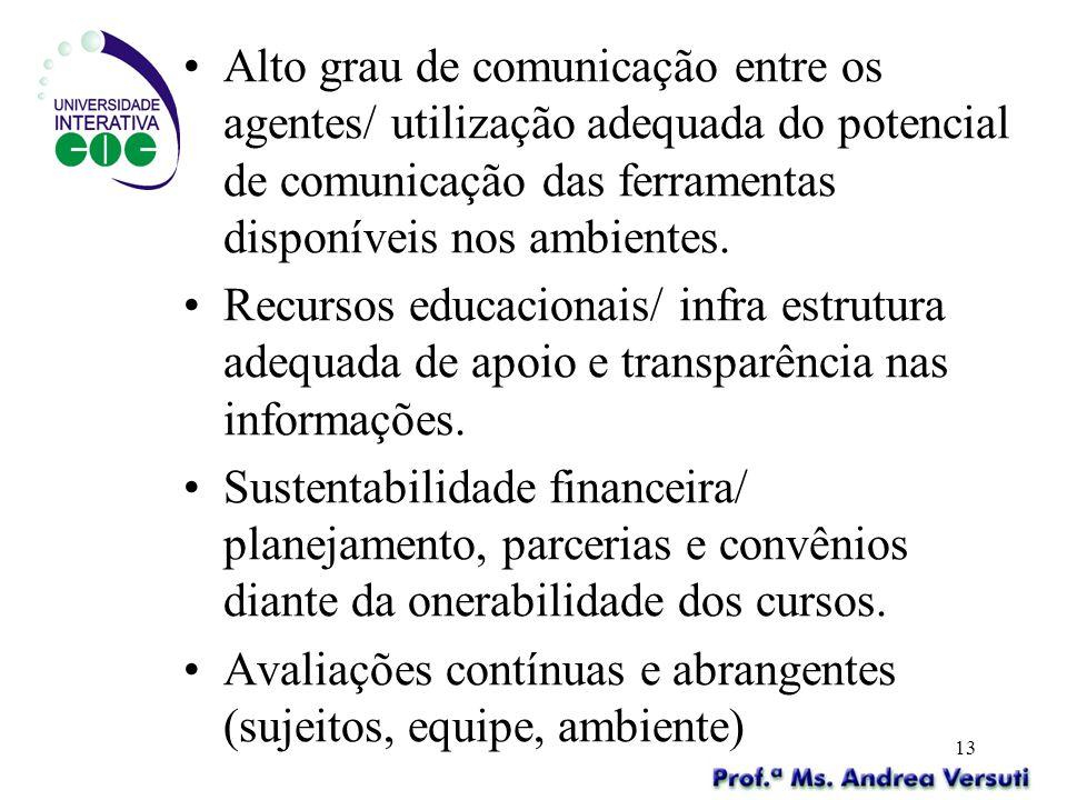 Alto grau de comunicação entre os agentes/ utilização adequada do potencial de comunicação das ferramentas disponíveis nos ambientes.