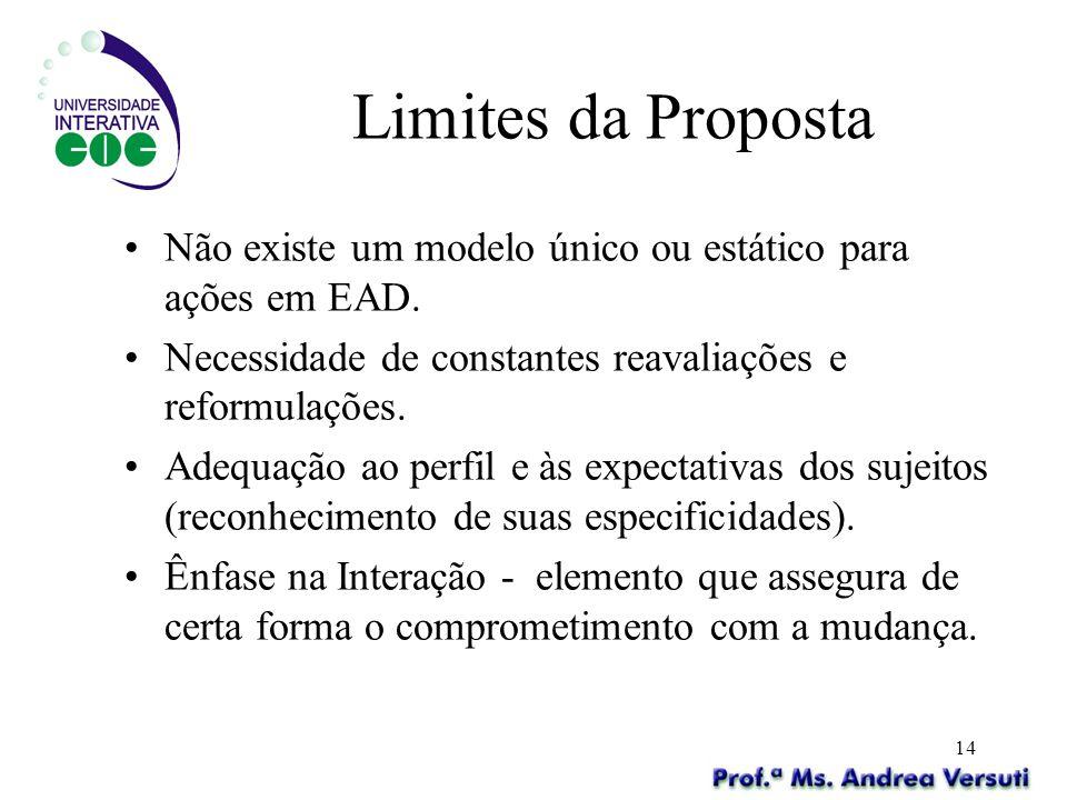 Limites da Proposta Não existe um modelo único ou estático para ações em EAD. Necessidade de constantes reavaliações e reformulações.