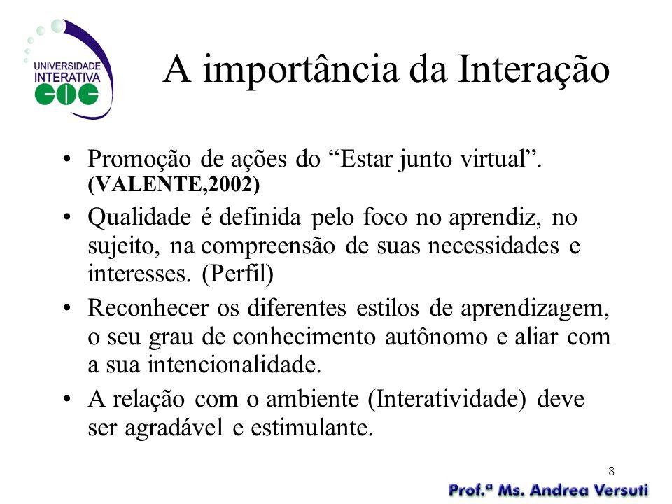 A importância da Interação