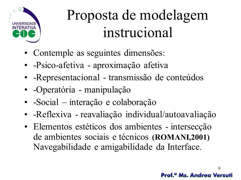 Proposta de modelagem instrucional