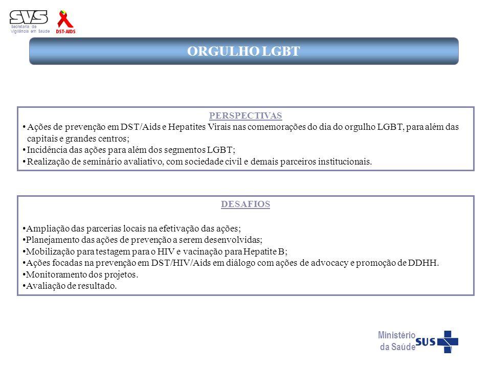 ORGULHO LGBT PERSPECTIVAS