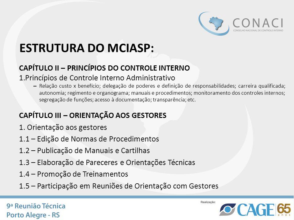 ESTRUTURA DO MCIASP: CAPÍTULO II – PRINCÍPIOS DO CONTROLE INTERNO