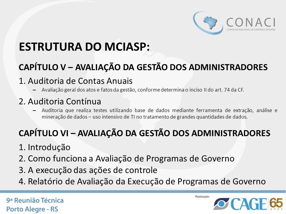 ESTRUTURA DO MCIASP: CAPÍTULO V – AVALIAÇÃO DA GESTÃO DOS ADMINISTRADORES. 1. Auditoria de Contas Anuais.
