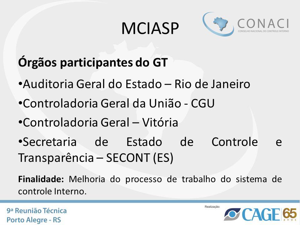 MCIASP Órgãos participantes do GT