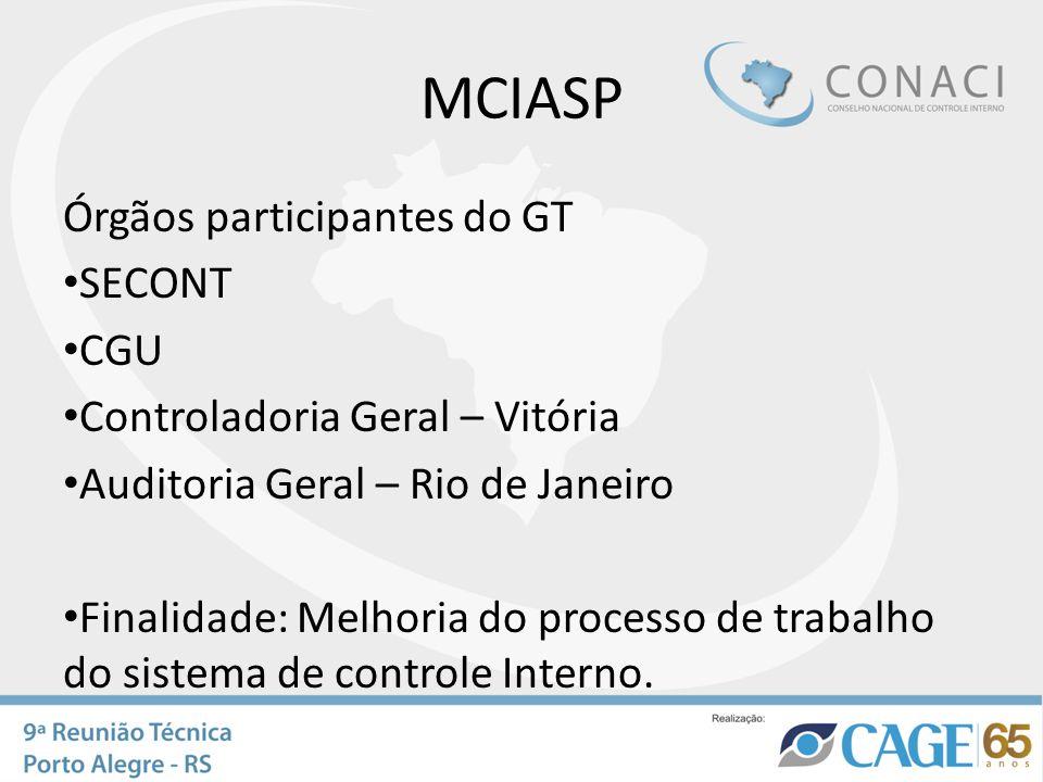 MCIASP Órgãos participantes do GT SECONT CGU