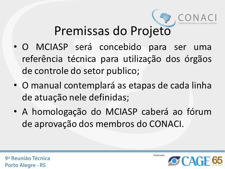 Premissas do Projeto O MCIASP será concebido para ser uma referência técnica para utilização dos órgãos de controle do setor publico;