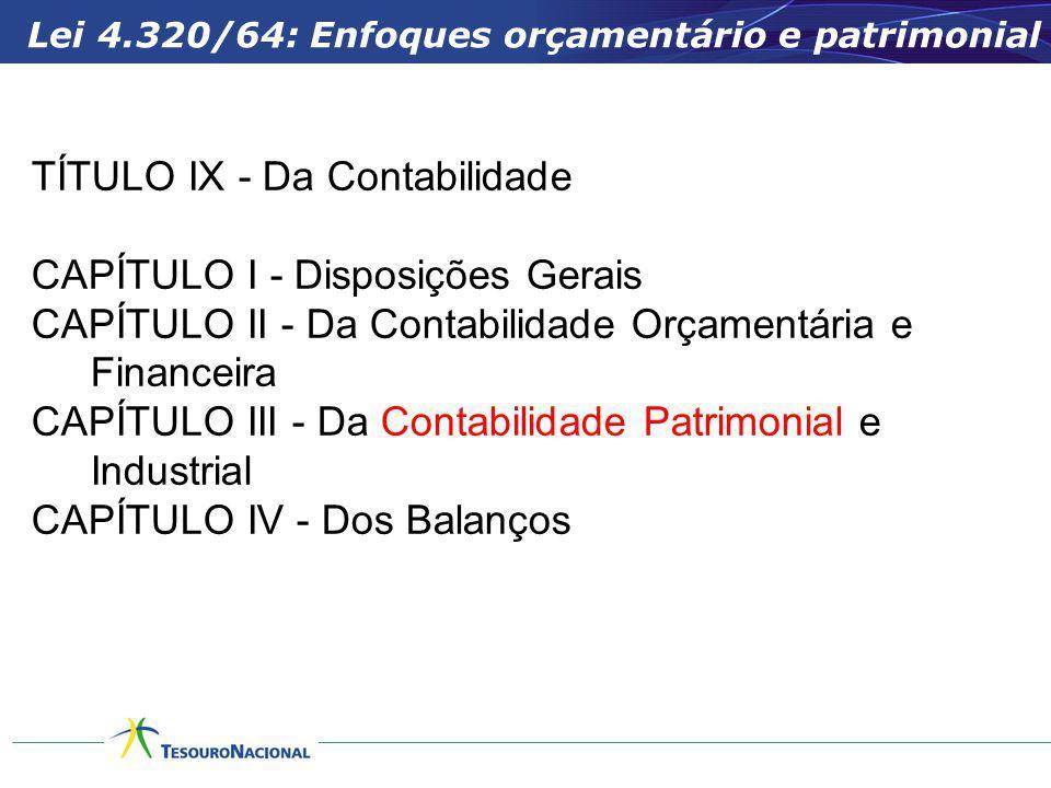 TÍTULO IX - Da Contabilidade CAPÍTULO I - Disposições Gerais