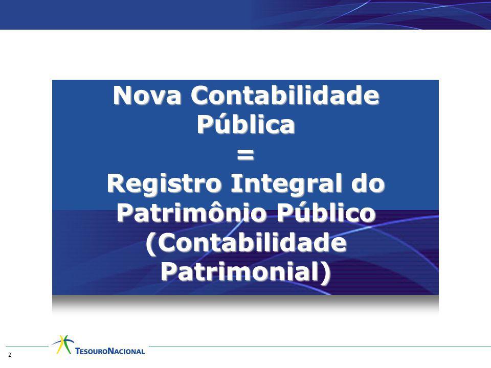 Nova Contabilidade Pública = Registro Integral do Patrimônio Público