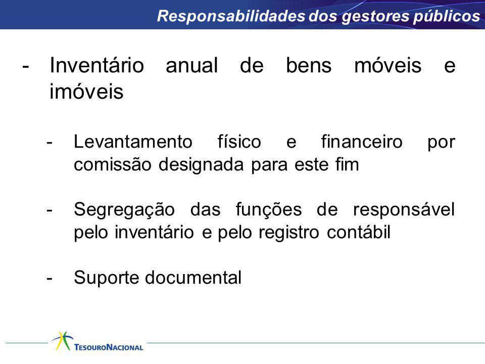 Inventário anual de bens móveis e imóveis