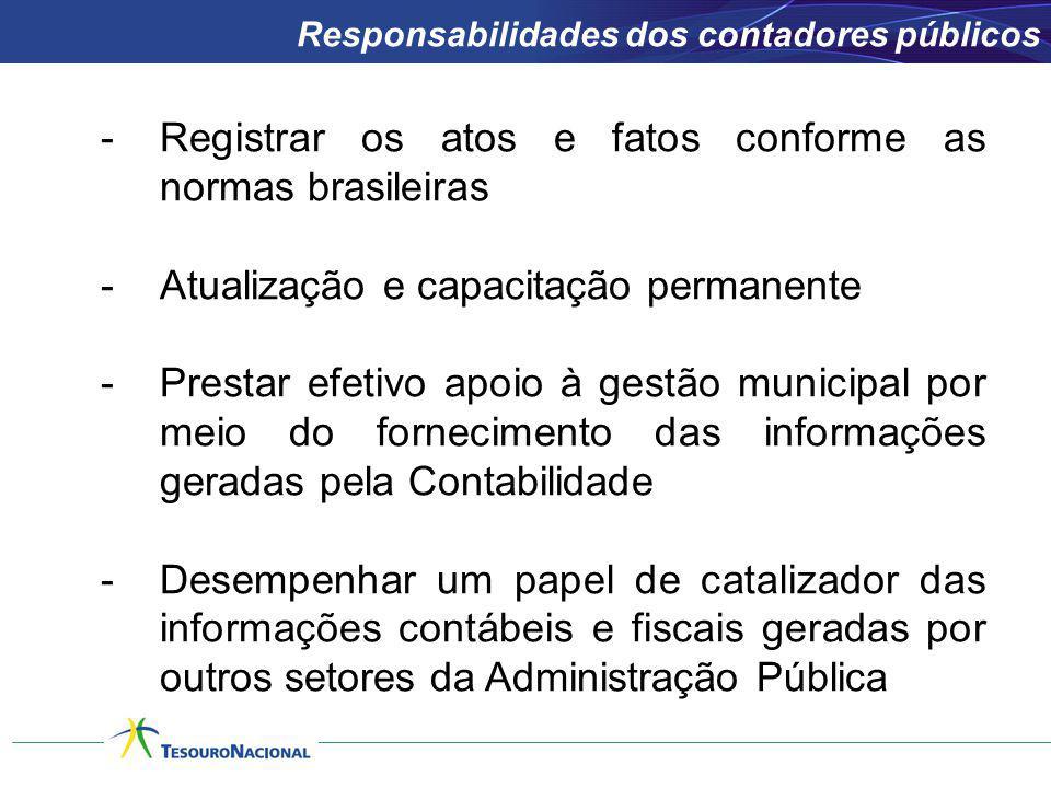 Registrar os atos e fatos conforme as normas brasileiras
