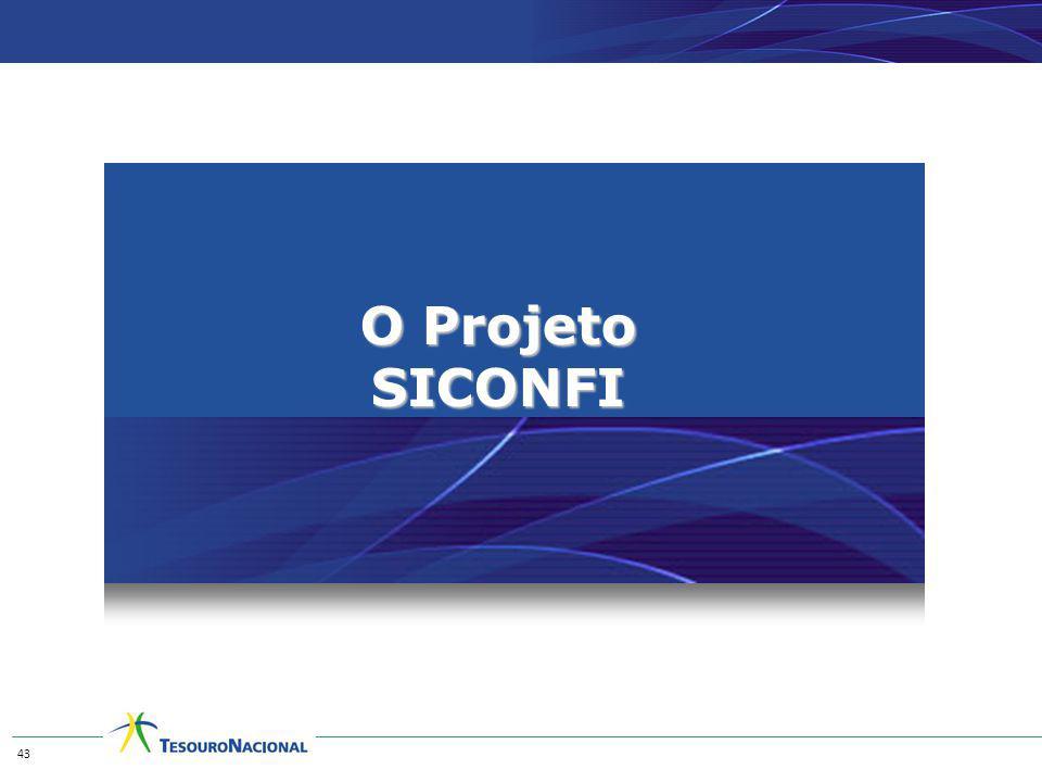 O Projeto SICONFI 43