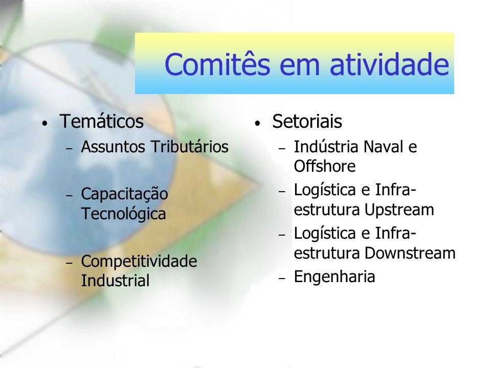 Comitês em atividade Temáticos Setoriais Assuntos Tributários