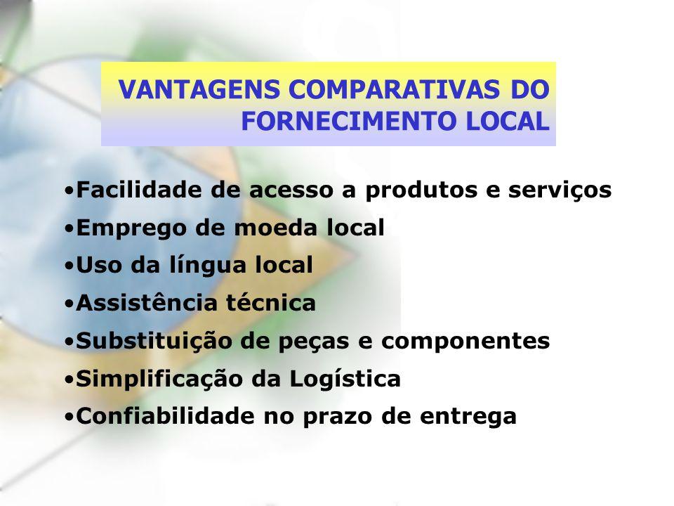 VANTAGENS COMPARATIVAS DO FORNECIMENTO LOCAL
