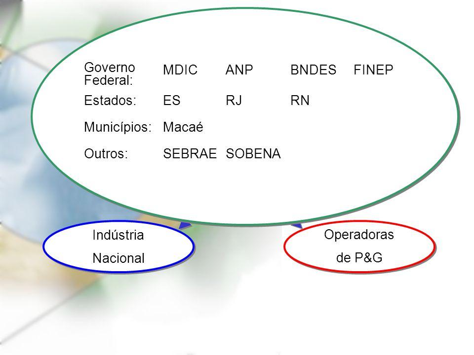 Agentes Governamentais