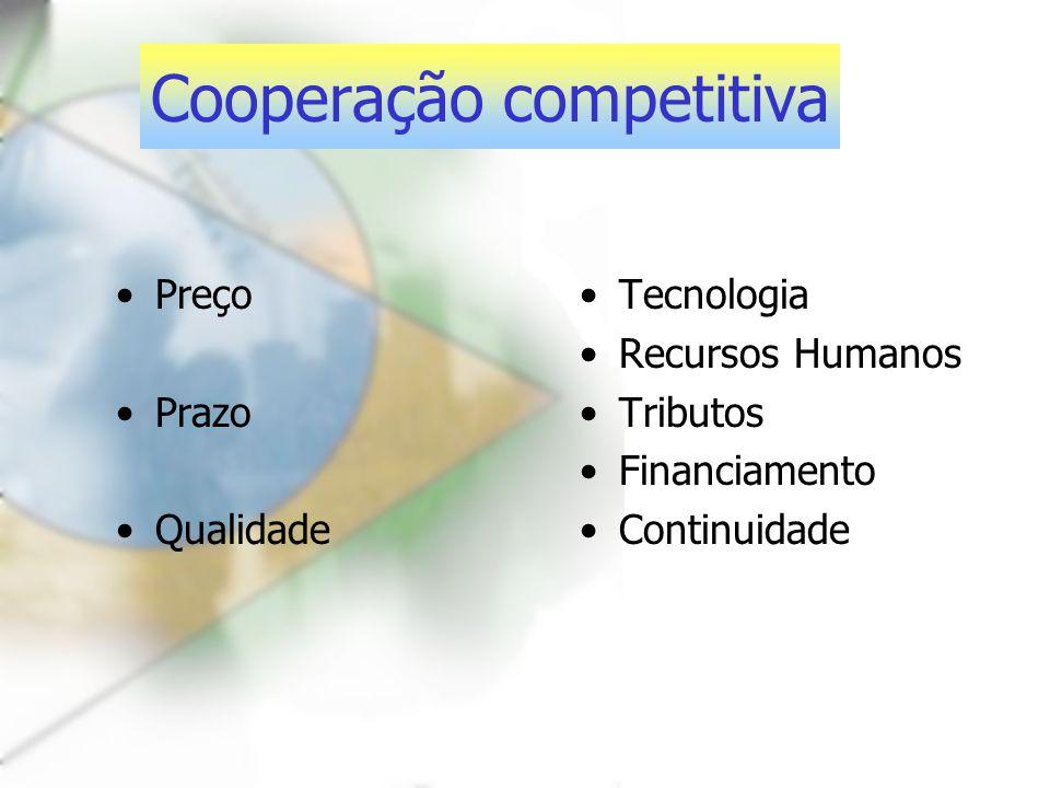 Cooperação competitiva