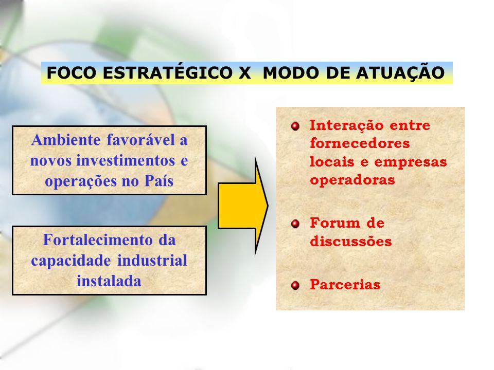 Ambiente favorável a novos investimentos e operações no País