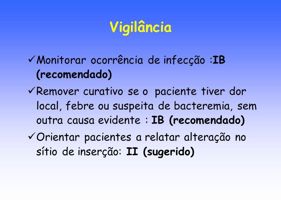 Vigilância Monitorar ocorrência de infecção :IB (recomendado)