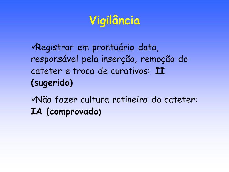 Vigilância Registrar em prontuário data, responsável pela inserção, remoção do cateter e troca de curativos: II (sugerido)