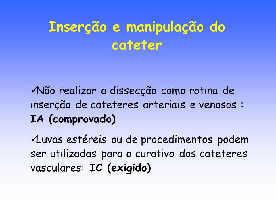 Inserção e manipulação do cateter
