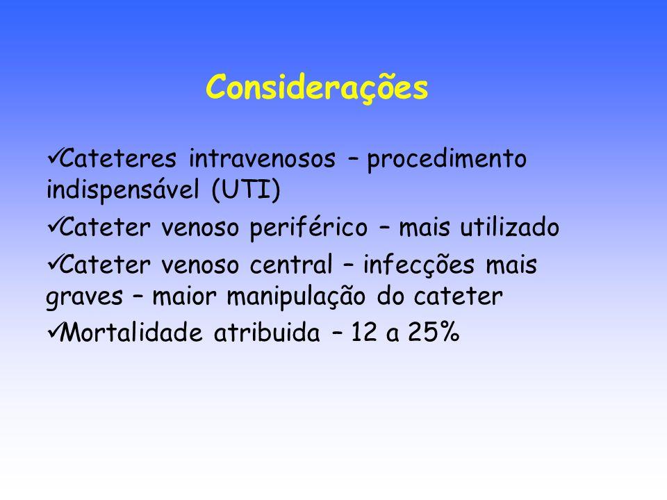 Considerações Cateteres intravenosos – procedimento indispensável (UTI) Cateter venoso periférico – mais utilizado.
