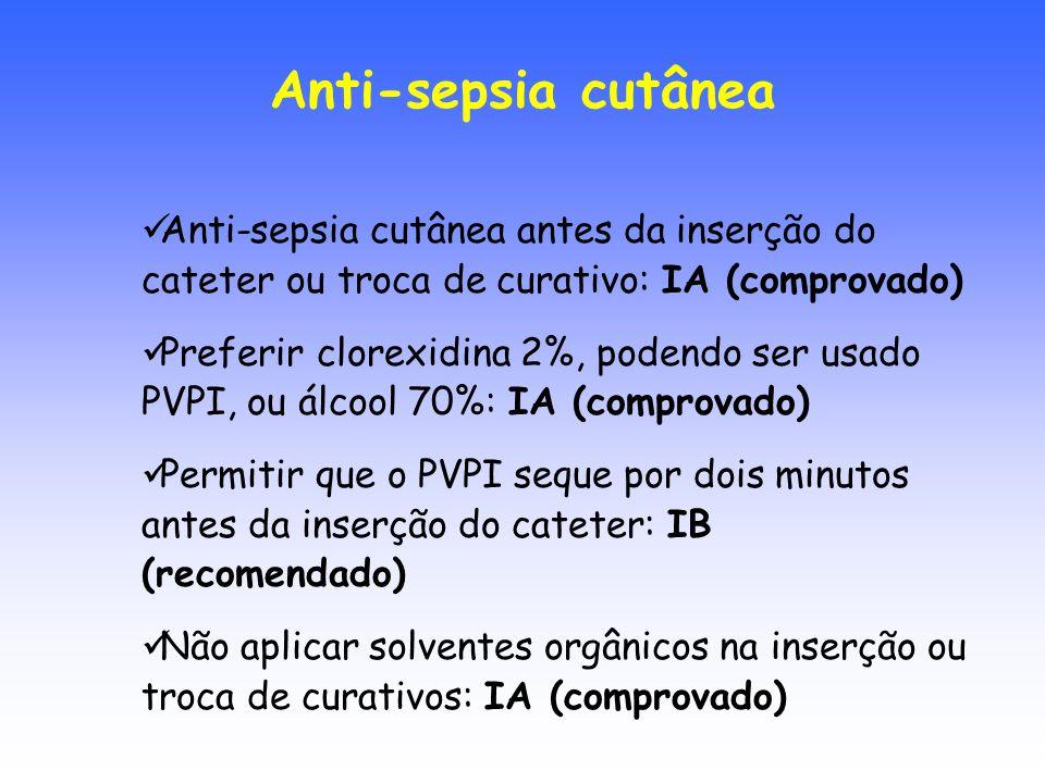 Anti-sepsia cutânea Anti-sepsia cutânea antes da inserção do cateter ou troca de curativo: IA (comprovado)