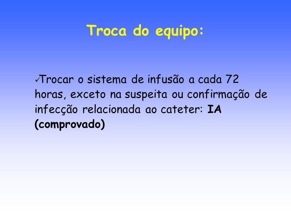 Troca do equipo: Trocar o sistema de infusão a cada 72 horas, exceto na suspeita ou confirmação de infecção relacionada ao cateter: IA (comprovado)