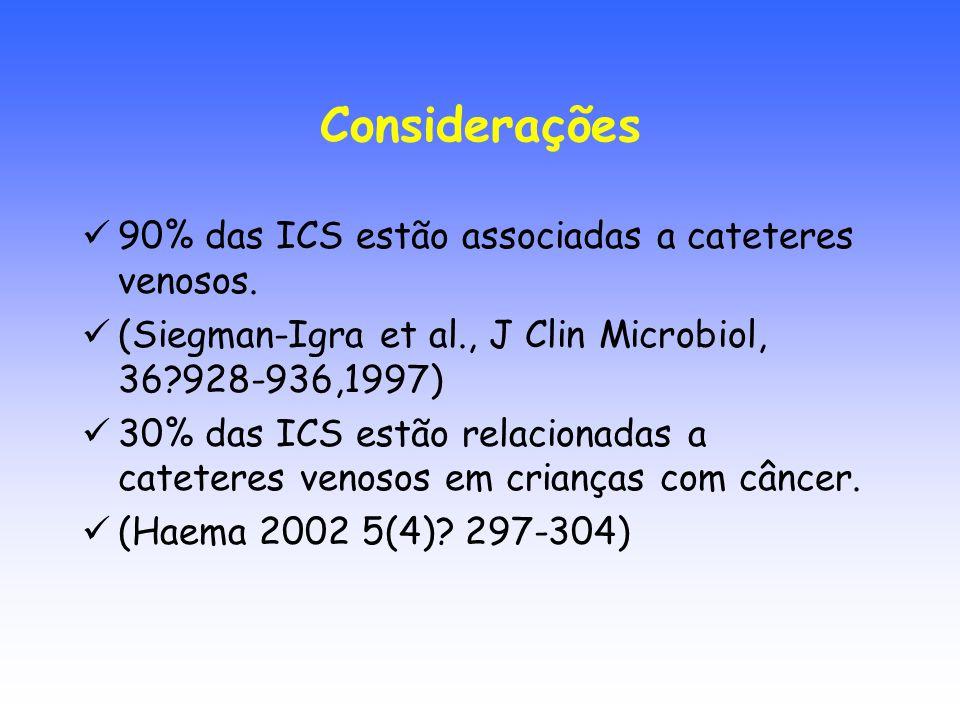 Considerações 90% das ICS estão associadas a cateteres venosos.